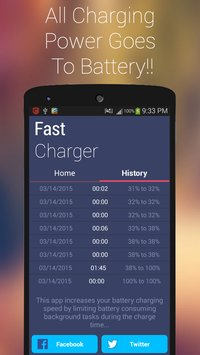 Fast Charger 2x Battery Boost 2