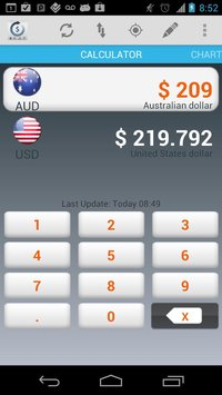 Currency Converter Exchange1