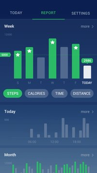 Step Counter Pedometer Free Calorie Counter5