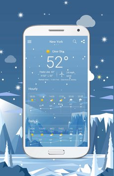 Weather Forcast6