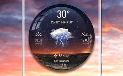 2018 Live Weather Forecast