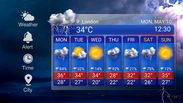 Daily Hourly weather forecast10