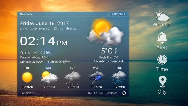 Daily Hourly weather forecast6