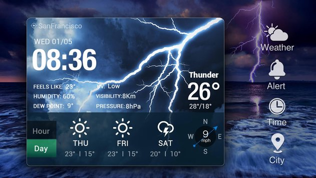 Daily Hourly weather forecast8