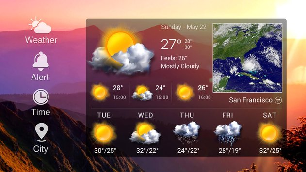Daily Hourly weather forecast9