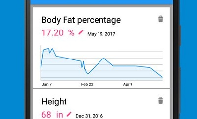 Body Measurement Body Fat and Weight Loss Tracker