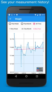 Body Measurement Body Fat and Weight Loss Tracker4