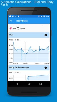 Body Measurement Body Fat and Weight Loss Tracker7
