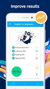 English for beginners8