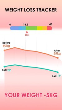 Abs Workout Weight Loss App Tabata HIIT4