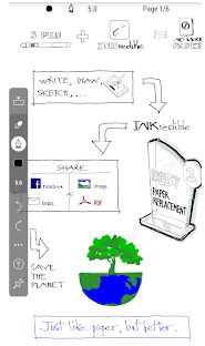 INKredible Handwriting Note4