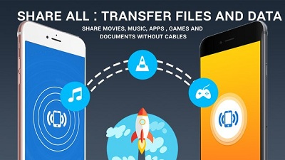 Share All Transfer Files and share anything