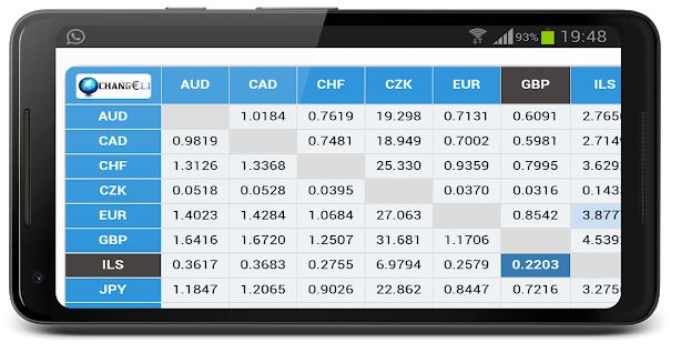 Currency Converter Easily6