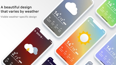 WhatTheWeather-Realtime-Weather-Air-Pollution