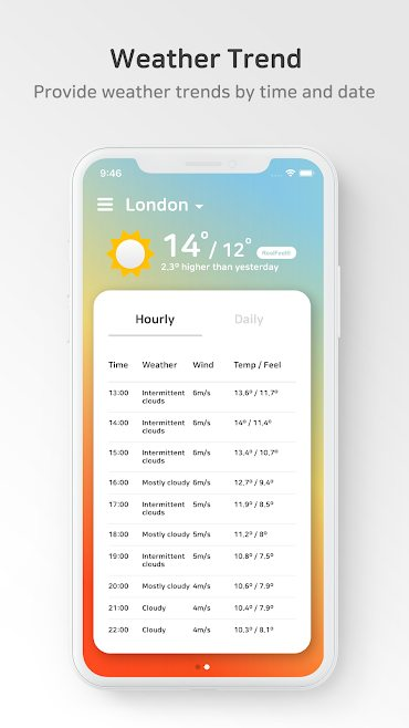 WhatTheWeather-Realtime-Weather-Air-Pollution2